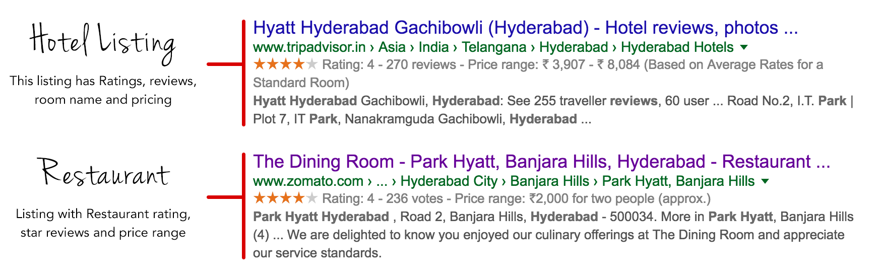 Example of the Structured data In Google Search.